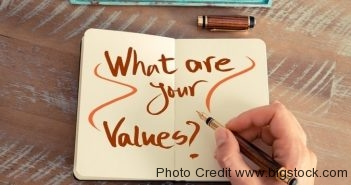 personal values and beliefs